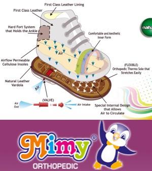 Dr. Mymi (Доктор Майми) – детская ортопедическая обувь из Турции. Где купить, адреса магазинов в Украине