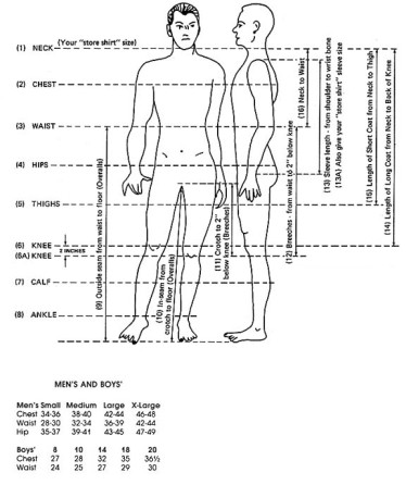 Мужские размеры одежы и обуви, все о размерах. Таблица